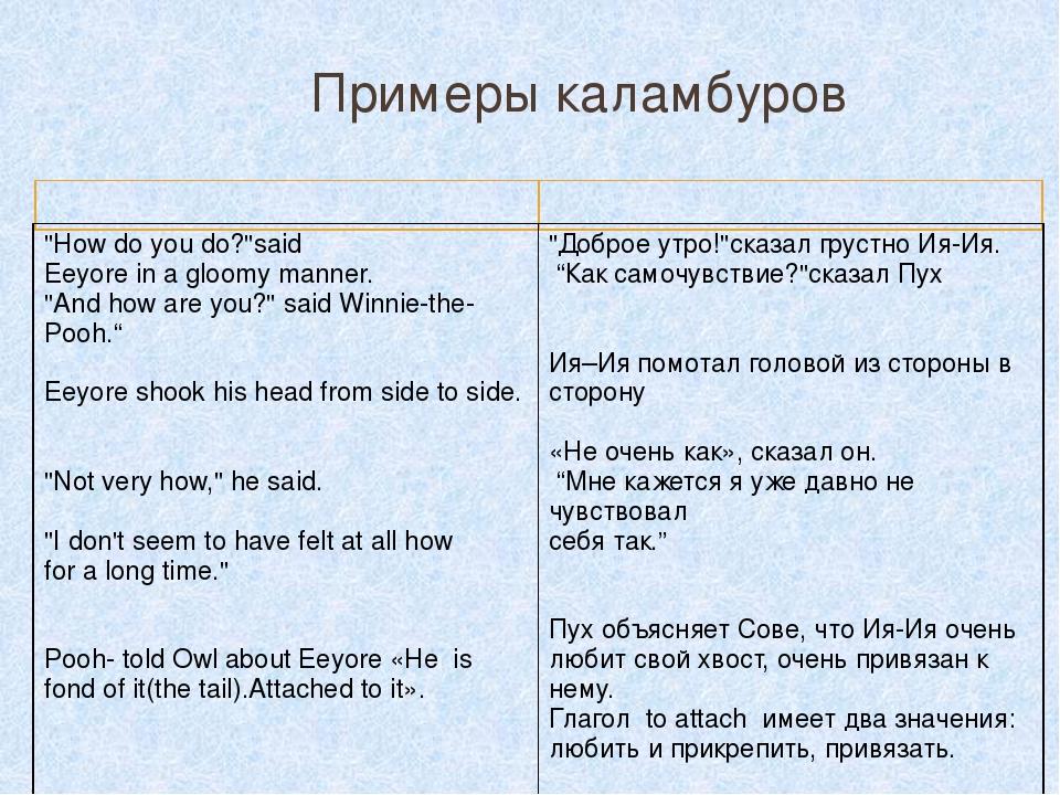 Александр Павлович, каламбур в английском языке примеры это понимал нет!