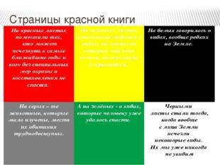 страницы красной книги россии что означает каждый цвет презентация павла крутым тачкам