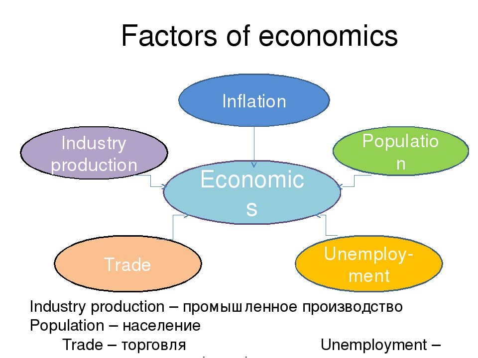 factors of inflation