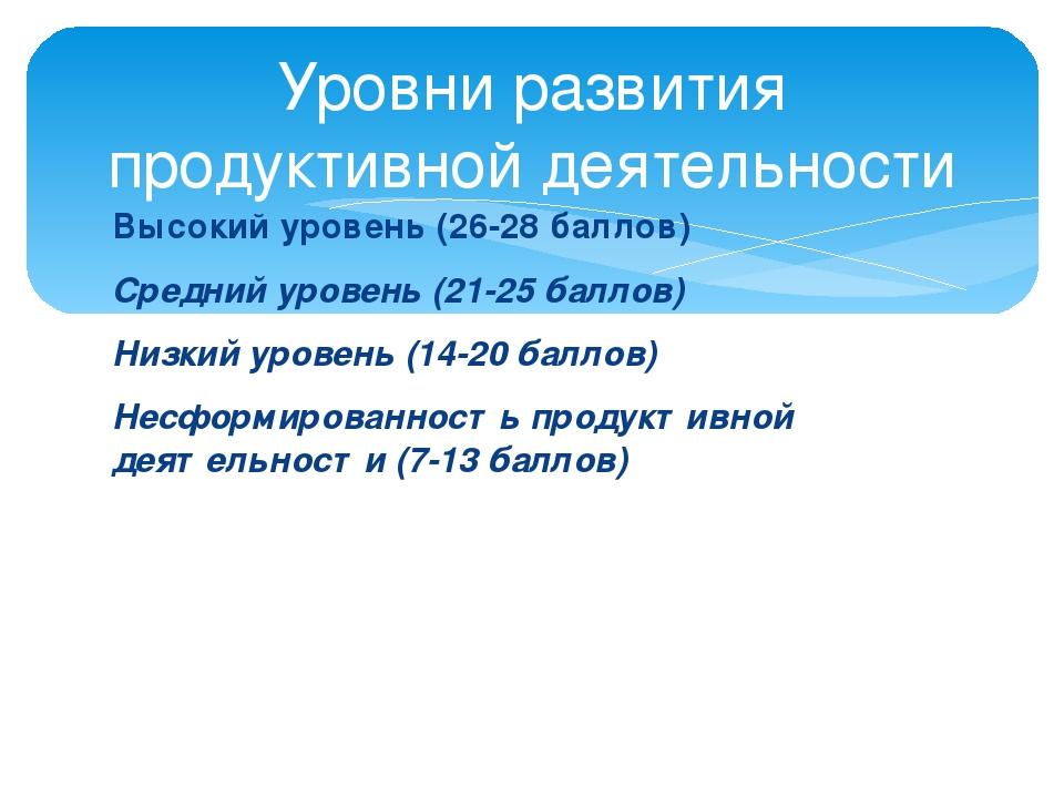 Самообразование Особенности формирования продуктивной деятельности  слайда 11 Высокий уровень 26 28 баллов Средний уровень 21 25 баллов