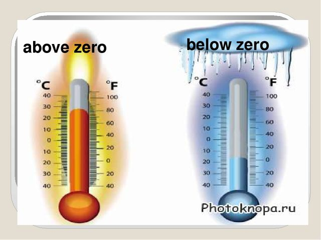 above zero below zero