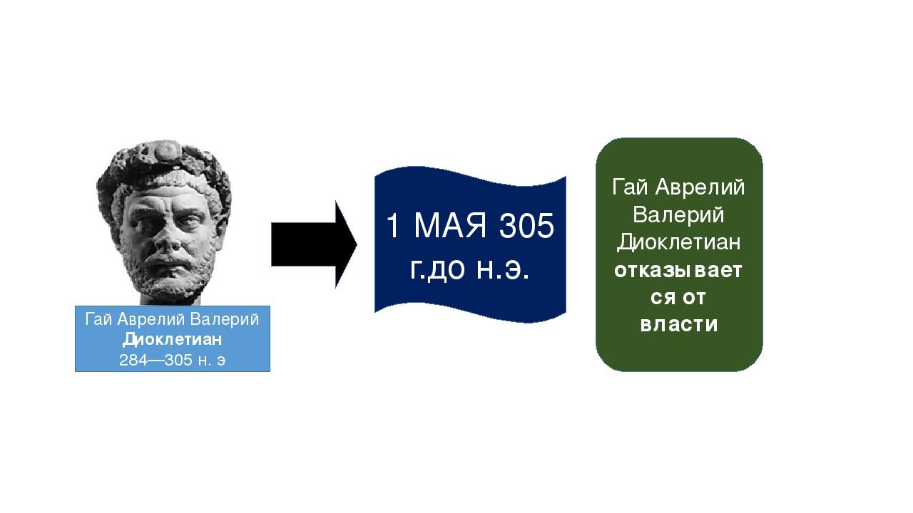 Гай Аврелий Валерий Диоклетиан 284—305 н. э 1 МАЯ 305 г.до н.э. Гай Аврелий В...