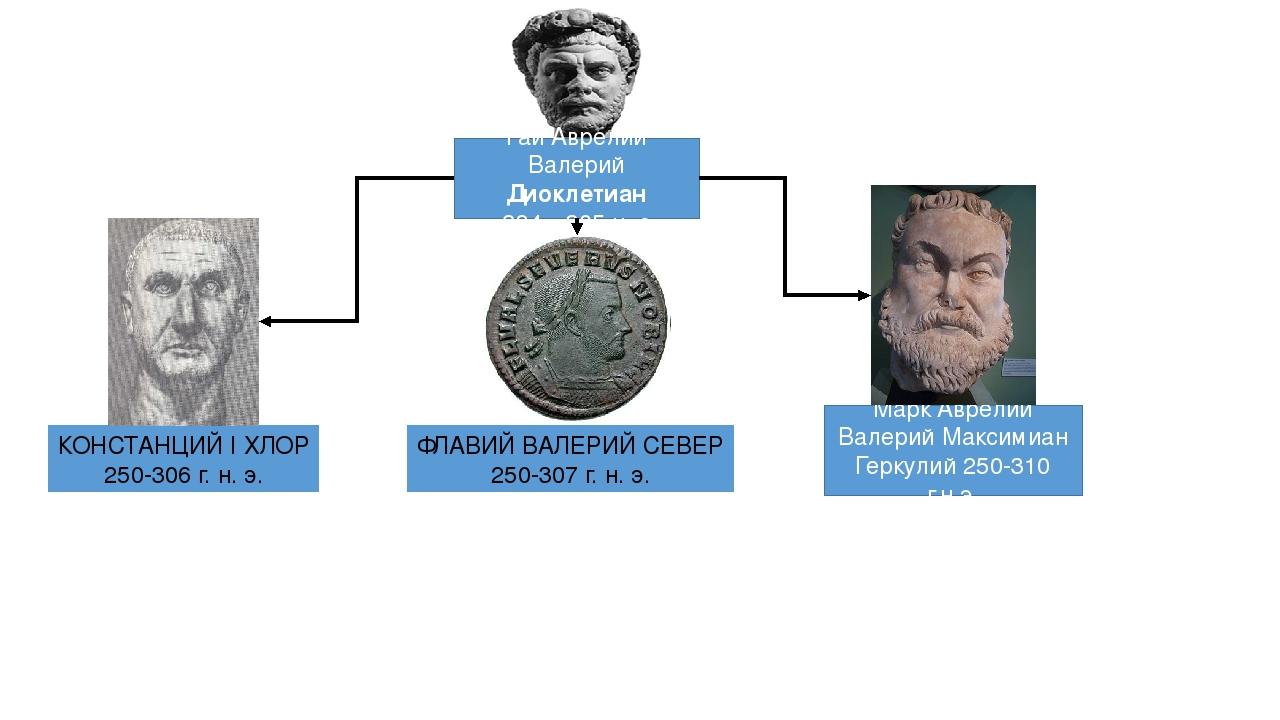 Гай Аврелий Валерий Диоклетиан 284—305 н. э КОНСТАНЦИЙ I ХЛОР 250-306 г. н. э...