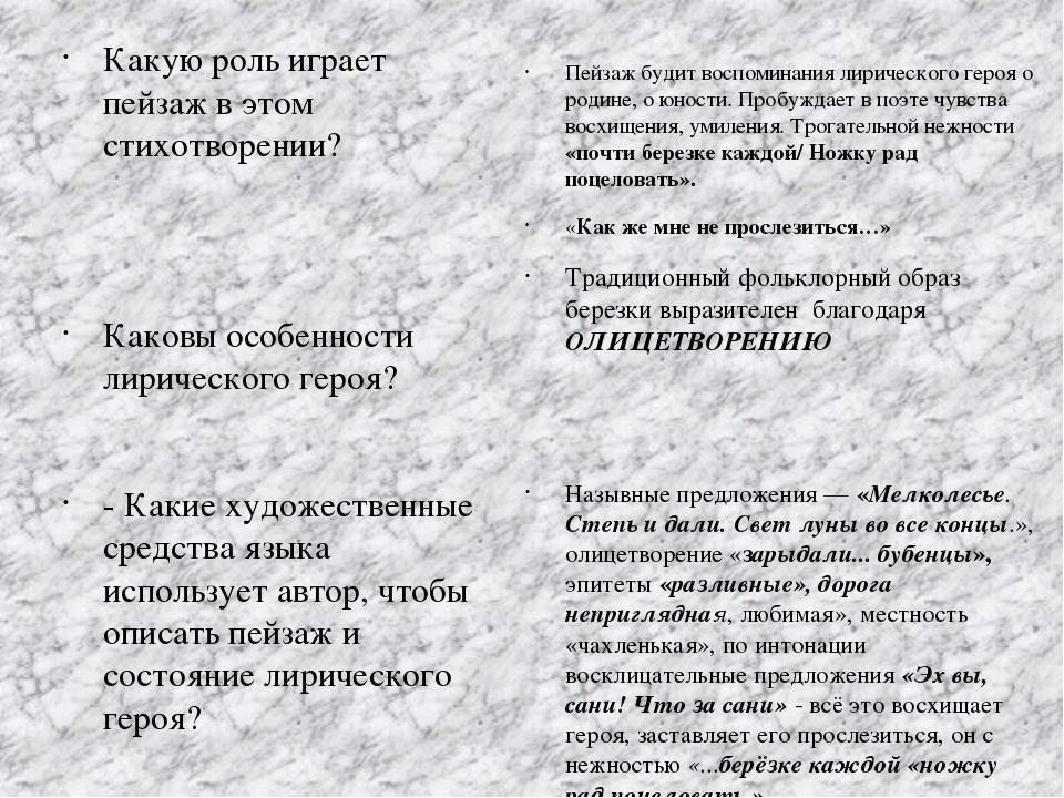 Стихи с вводными словами есенина
