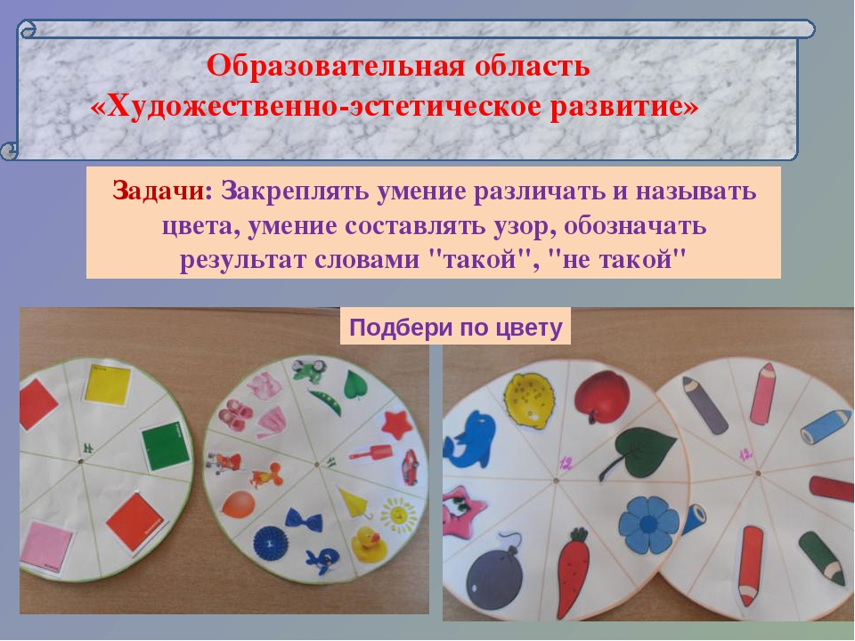 Образовательная область «Художественно-эстетическое развитие» Задачи: Закреп...