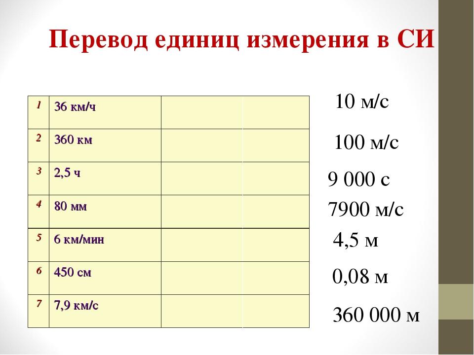 Перевод единиц измерения в СИ 10 м/с 9 000 с 4,5 м 7900 м/с 360 000 м 0,08 м...