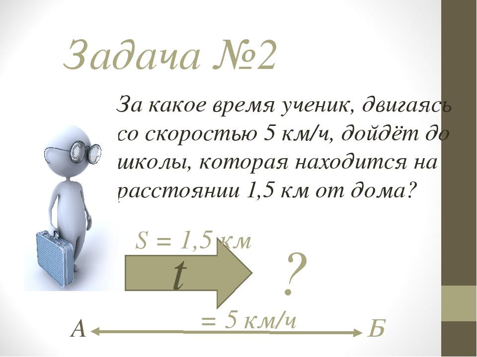 Задача №2 За какое время ученик, двигаясь со скоростью 5 км/ч, дойдёт до школ...