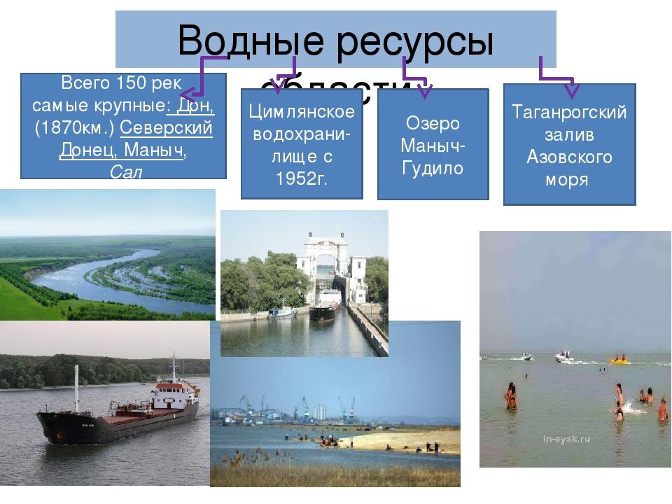 Всего 150 рек самые крупные: Дон, (1870км.) Северский Донец, Маныч, Сал Водны...
