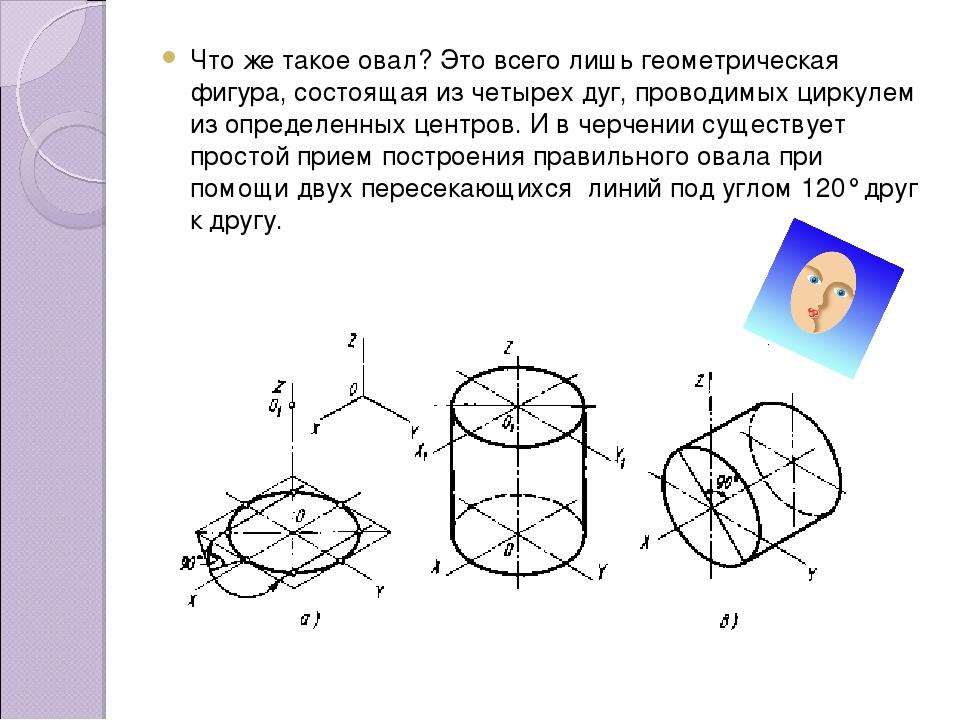 Что же такое овал? Это всего лишь геометрическая фигура, состоящая из четырех...