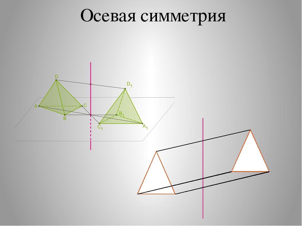 Осевая симметрия картинка геометрия