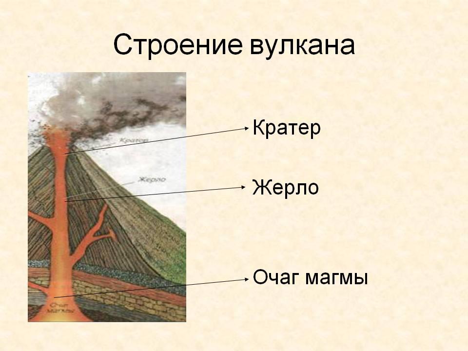 Картинки вулкана с надписями, картинки женщины армии