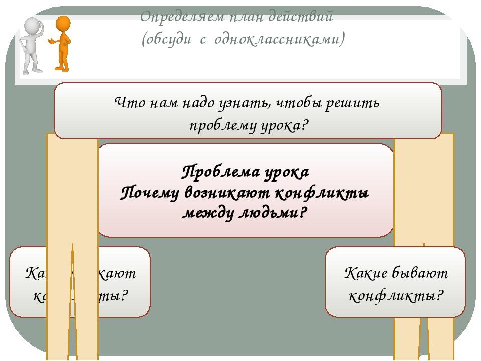 Определяем план действий (обсуди с одноклассниками) Как возникают конфликты?...