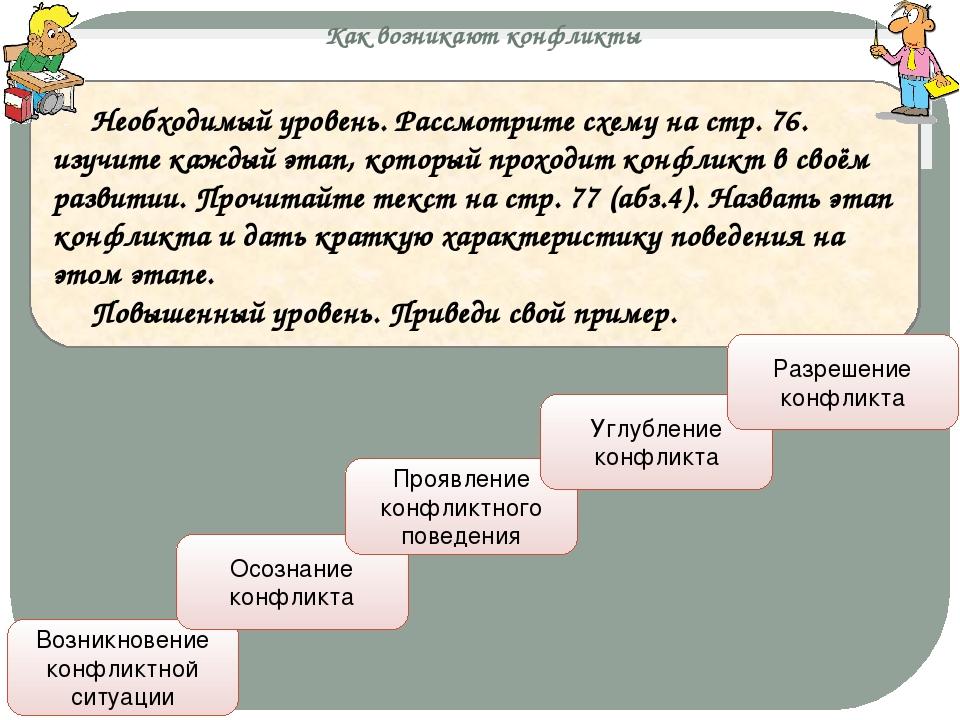 Необходимый уровень. Рассмотрите схему на стр. 76. изучите каждый этап, котор...