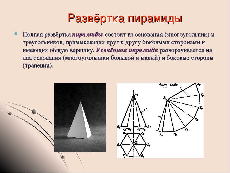 Развёртка пирамиды Полная развёртка пирамиды состоит из основания (многоуголь...