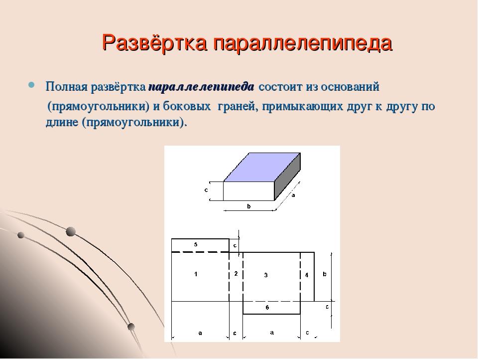 Развёртка параллелепипеда Полная развёртка параллелепипеда состоит из основан...