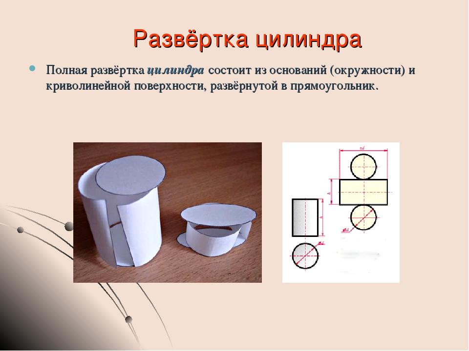 Развёртка цилиндра Полная развёртка цилиндра состоит из оснований (окружности...