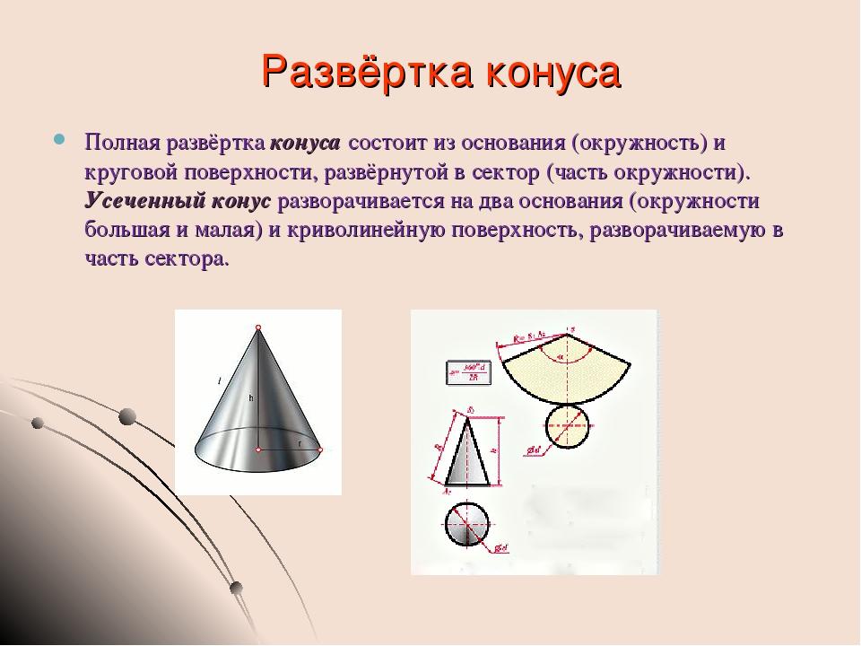 Развёртка конуса Полная развёртка конуса состоит из основания (окружность) и...