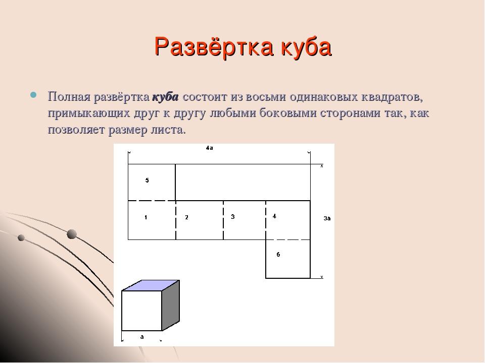 Развёртка куба Полная развёртка куба состоит из восьми одинаковых квадратов,...