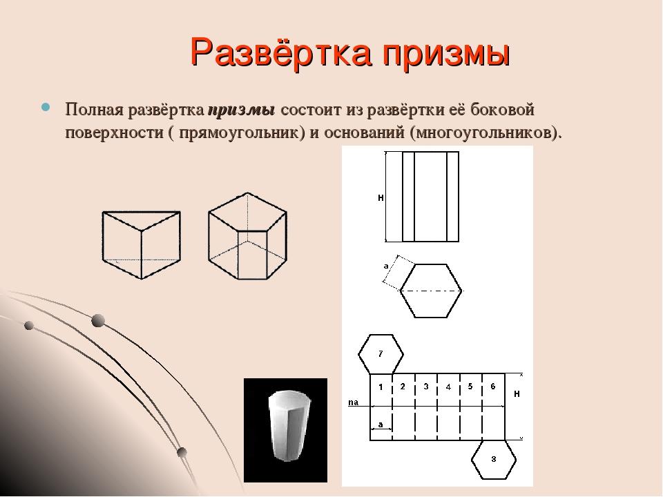 Развёртка призмы Полная развёртка призмы состоит из развёртки её боковой пове...