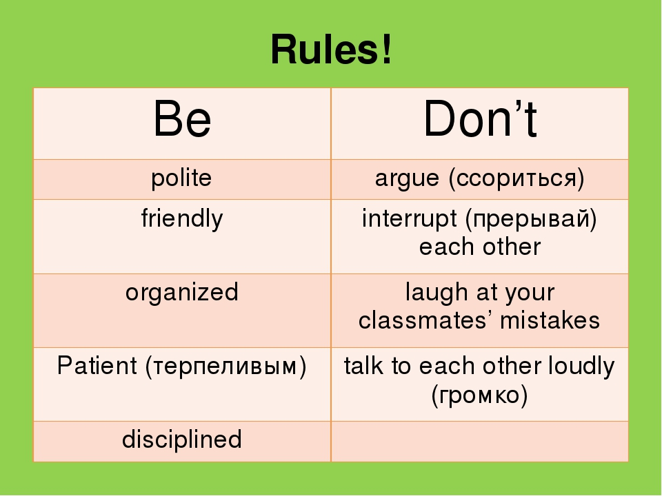 Rules! Be Don't polite argue(ссориться) friendly interrupt (прерывай)each oth...