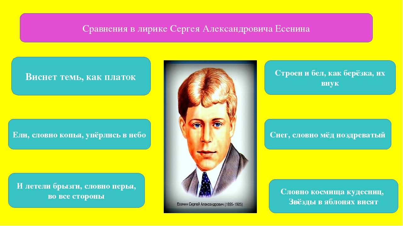 Сравнения в лирике Сергея Александровича Есенина Виснет темь, как платок Стр...