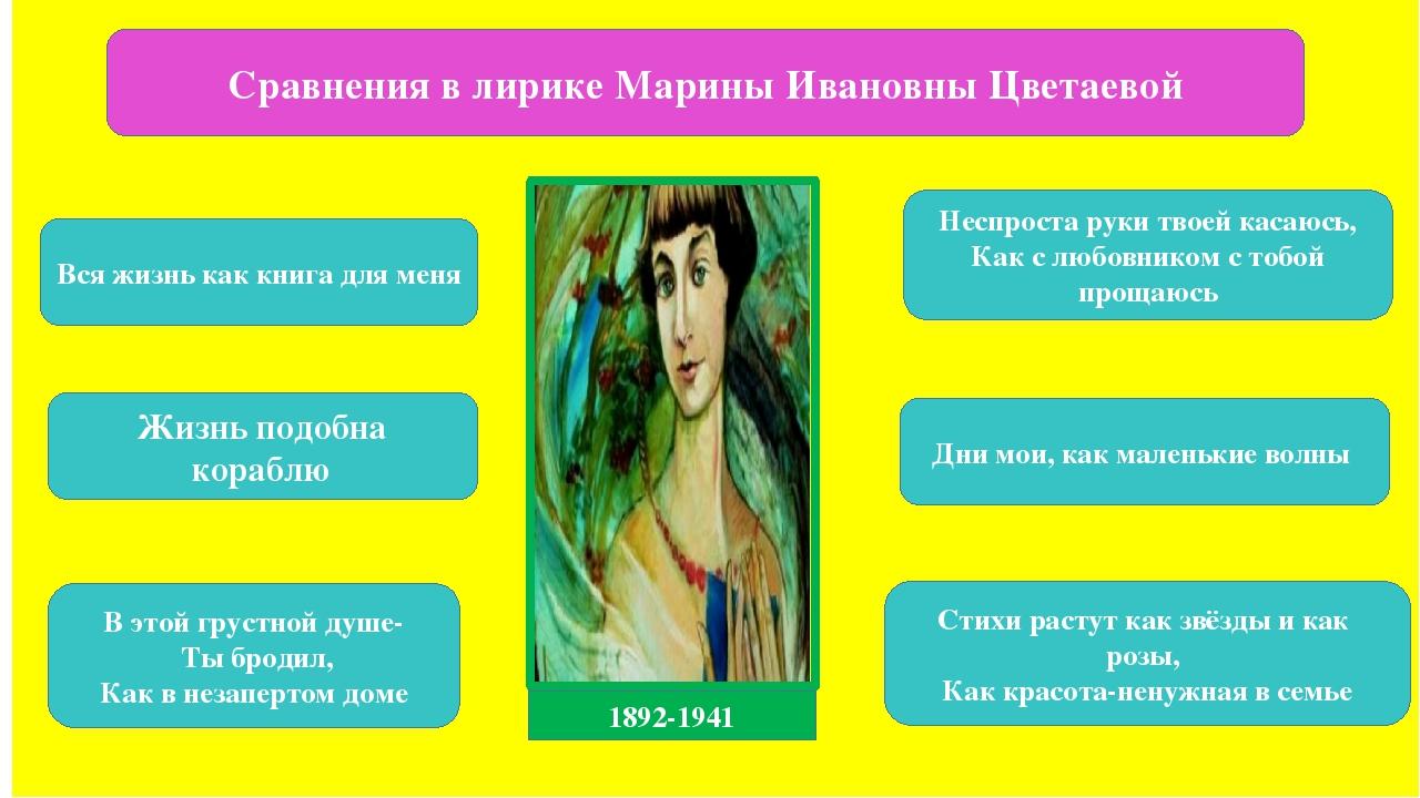 Сравнения в лирике Марины Ивановны Цветаевой Вся жизнь как книга для меня Не...