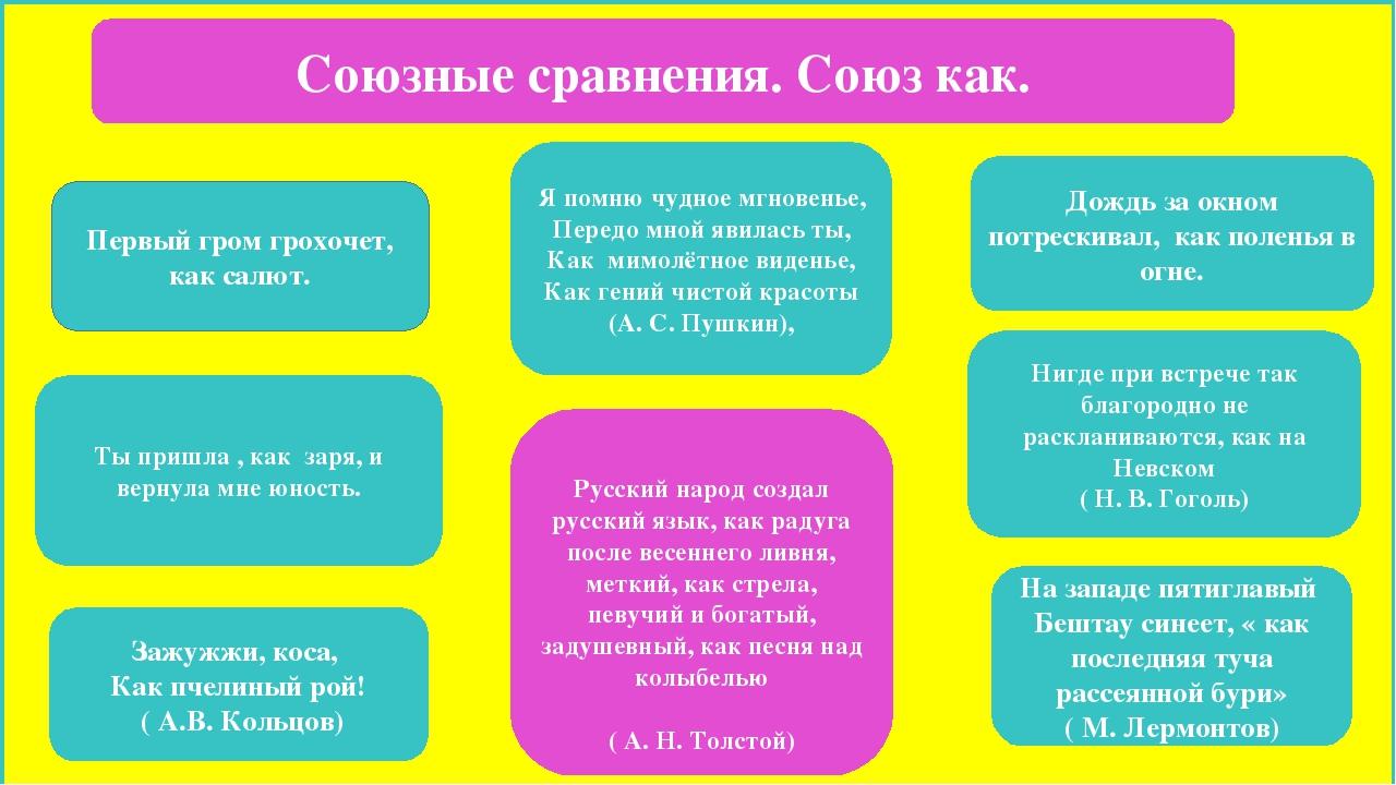 Луна, как бледное пятно, Сквозь тучи мрачные желтела ( А. С. Пушкин) Русский...