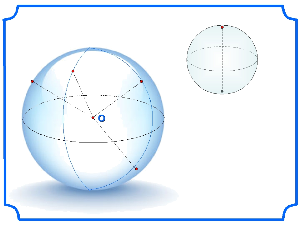 Сфера и шар картинки