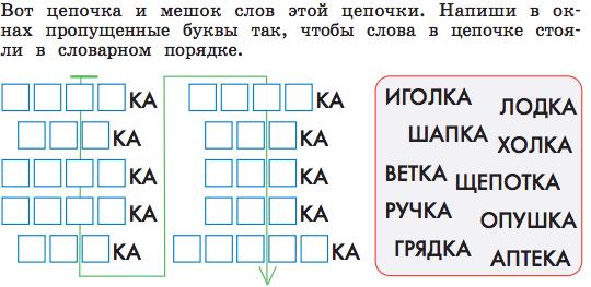Контрольная работа по информатике класс Перспектива  hello html m1024db png