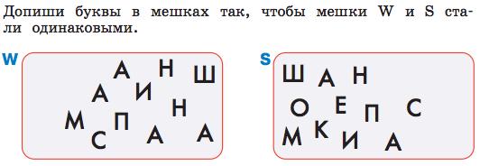 Контрольная работа по информатике класс Перспектива  hello html m29af4b5f png