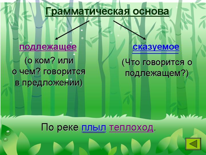 Как в английском предложении правильно определить подлежащее и дополнение