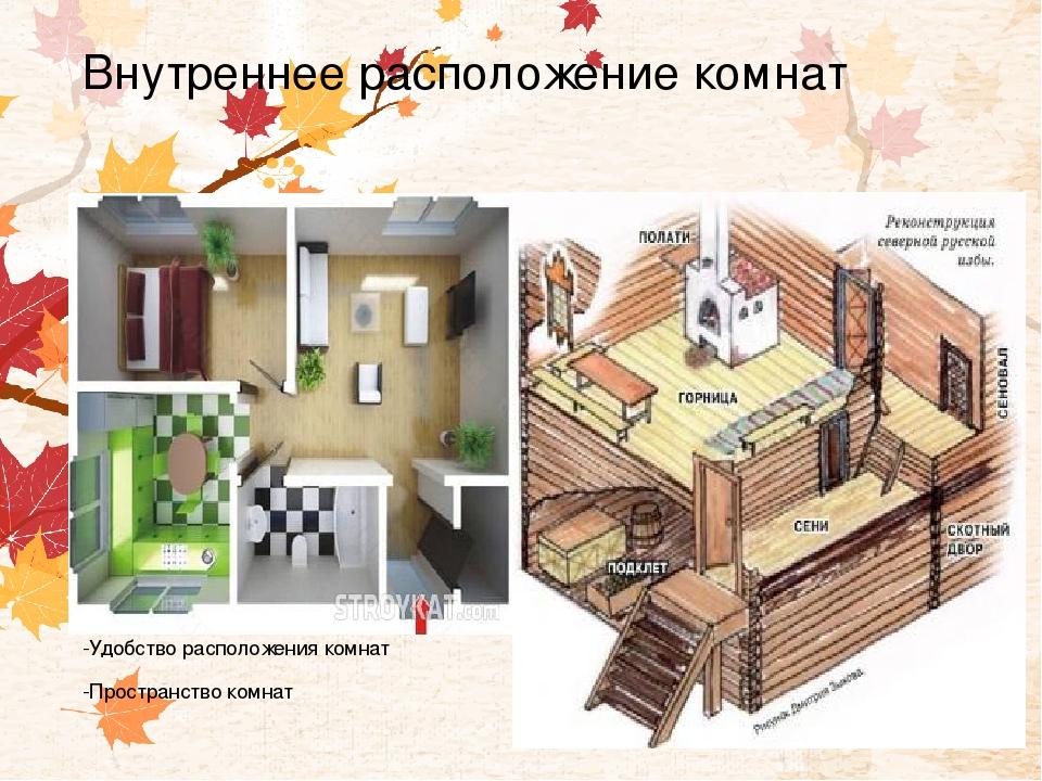 Внутреннее расположение комнат -Удобство расположения комнат -Пространство ко...