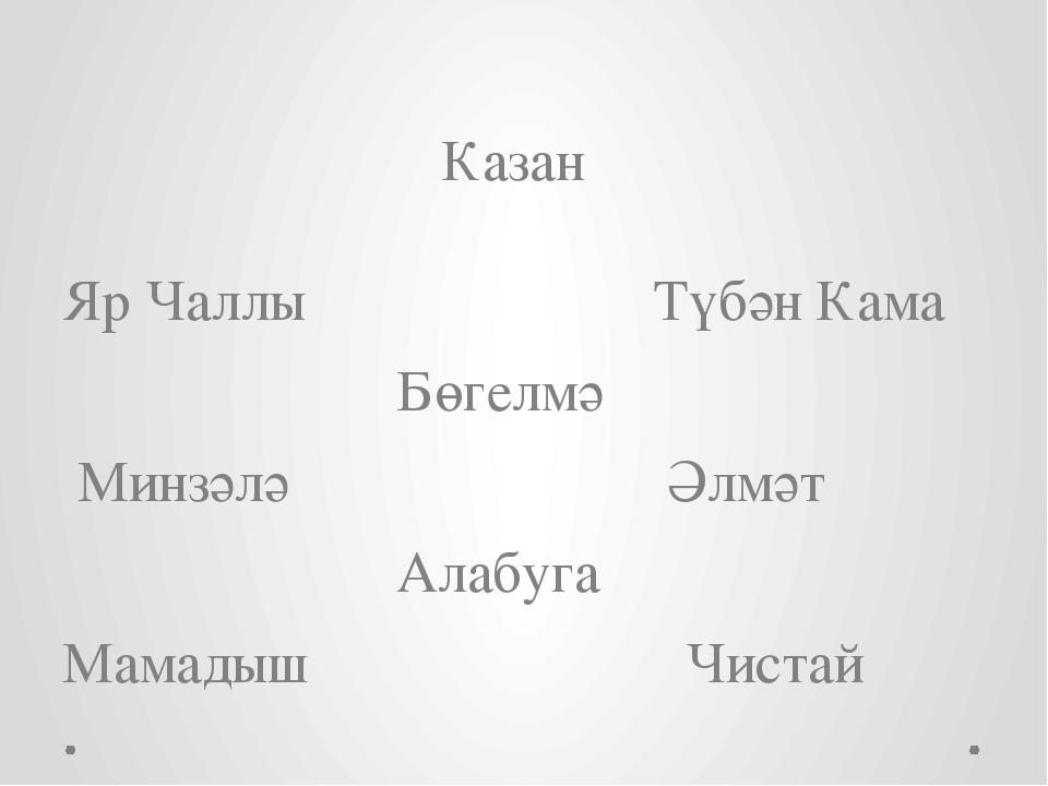 Казан Яр Чаллы Түбән Кама Бөгелмә Минзәлә Әлмәт Алабуга Мамадыш Чистай