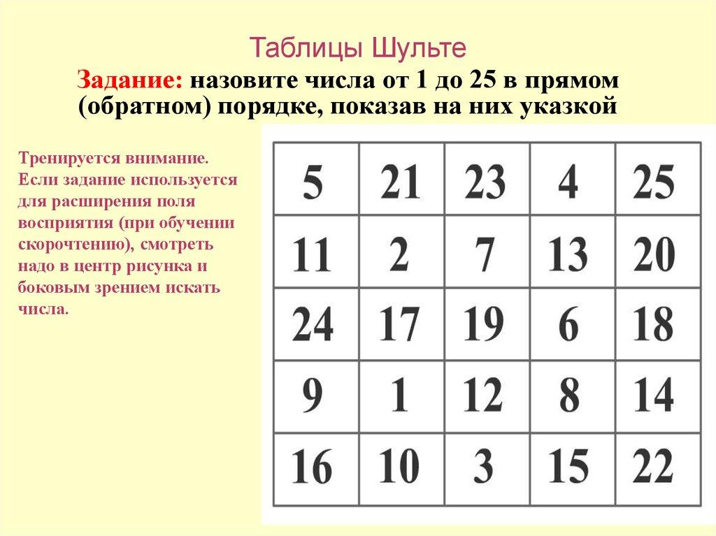 таблицы шульте с картинками вместо цифр каждым днем