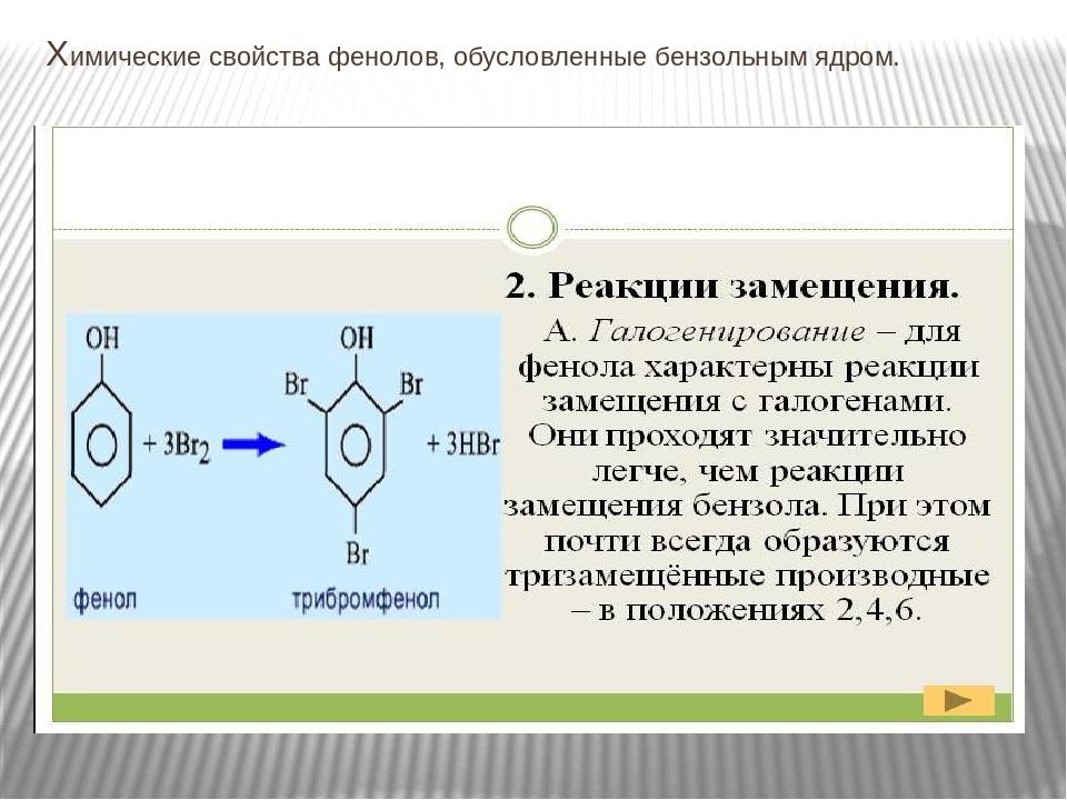 Химические свойства фенолов, обусловленные бензольным ядром.