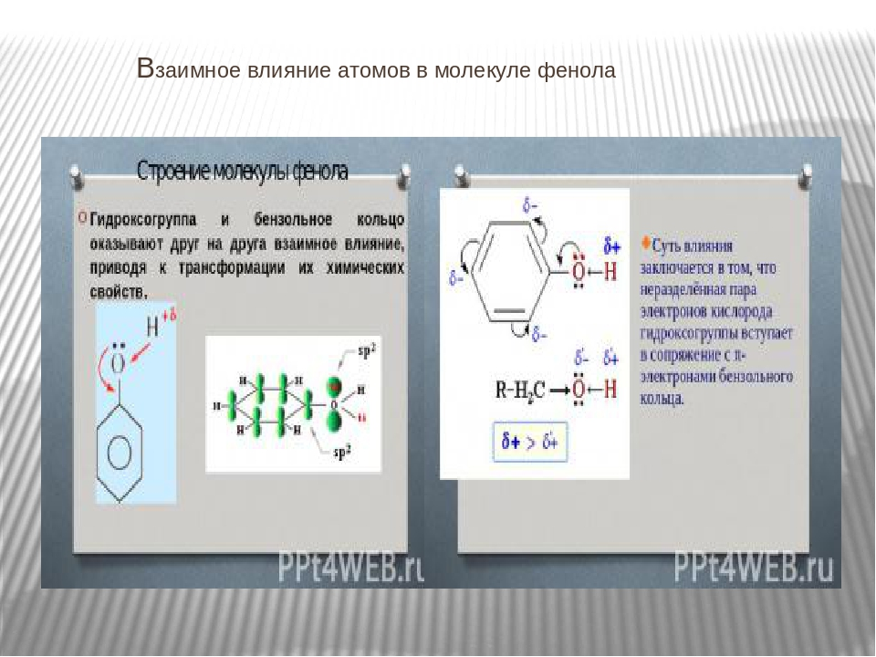 Взаимное влияние атомов в молекуле фенола