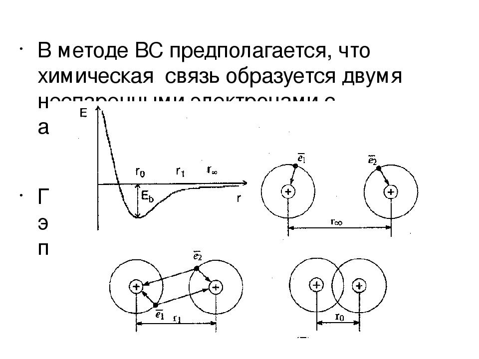 2.1.1. Ковалентная связь В методе ВС предполагается, что химическая связь об...
