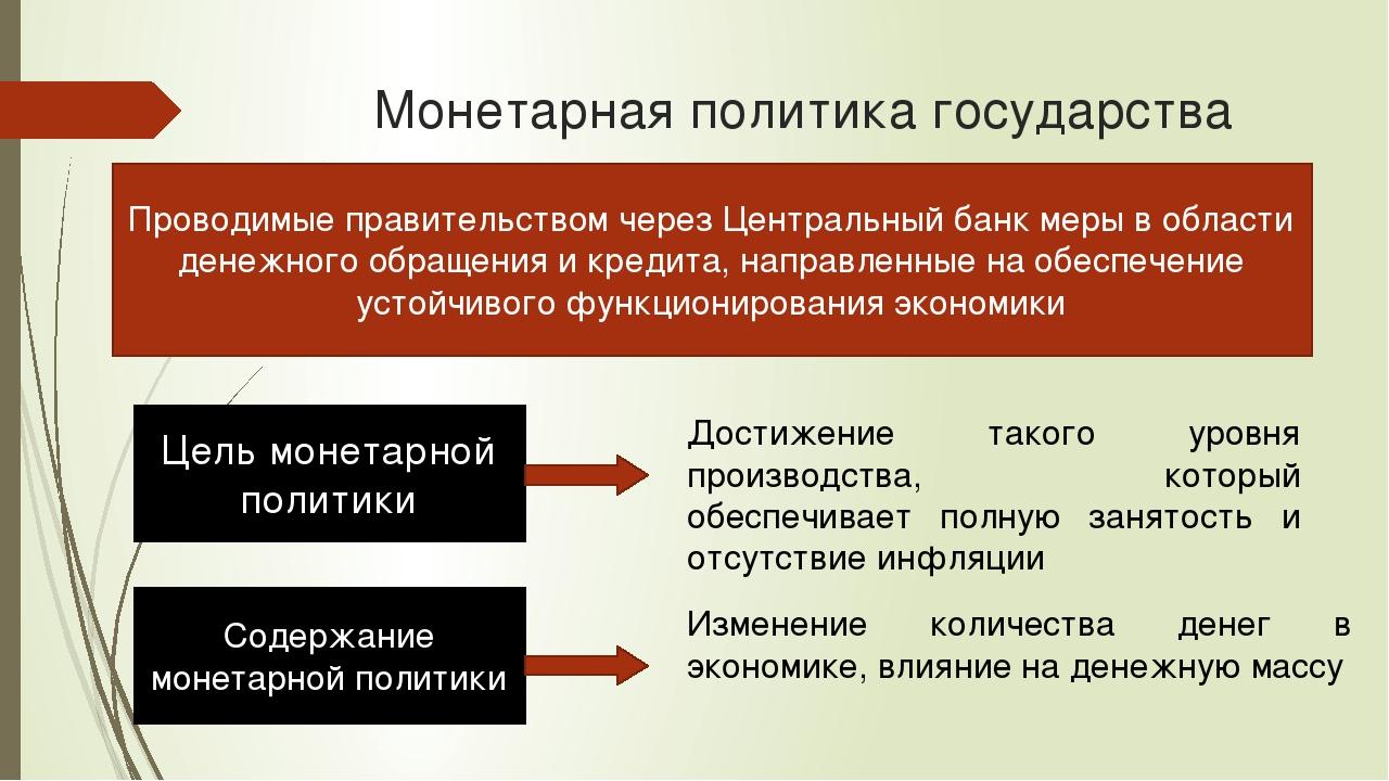 Монетарная политика государства Проводимые правительством через Центральный б...