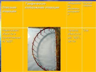 ❽ Описание операции Графическое изображение операцииОборудование, материал