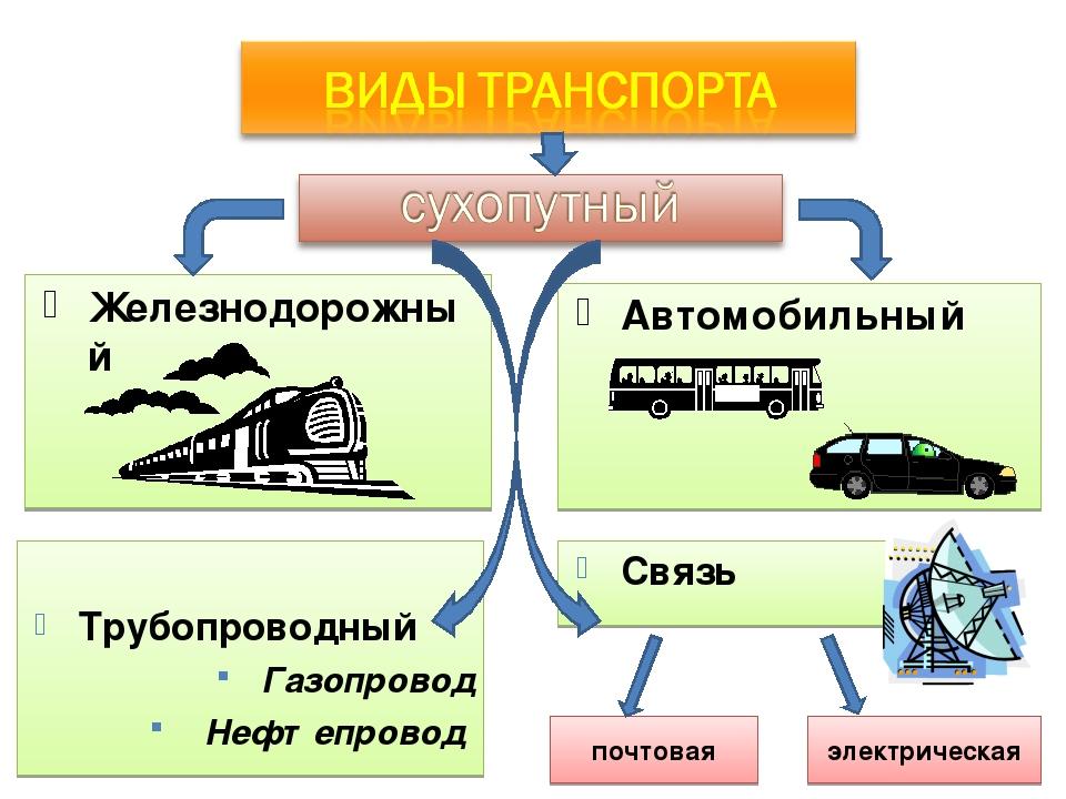 vidi-transporta-v-rossii