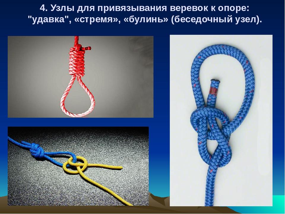 Верёвка связанная узлом