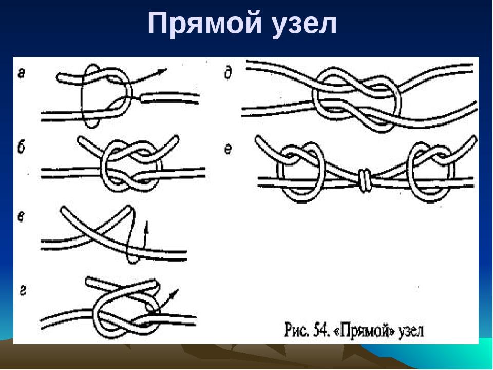Вязание как сделать первый узел 48