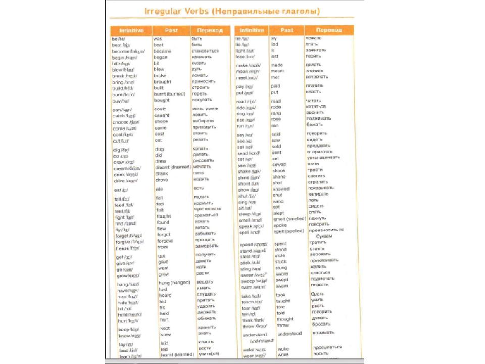Неправильные глаголы английского и тест English