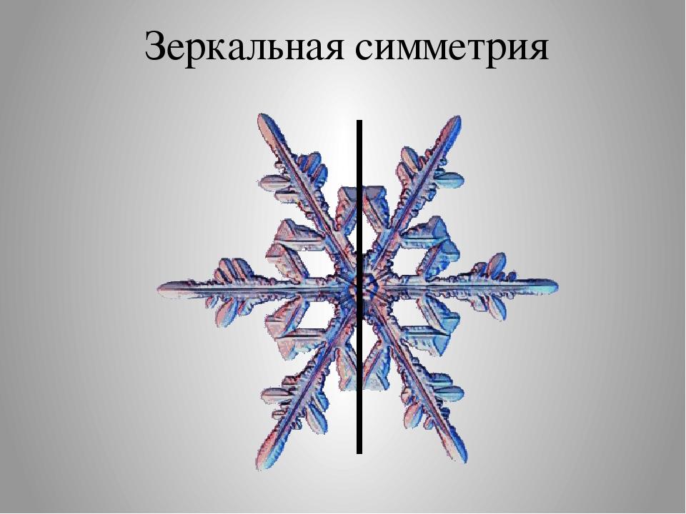 Картинки к зеркальной симметрии