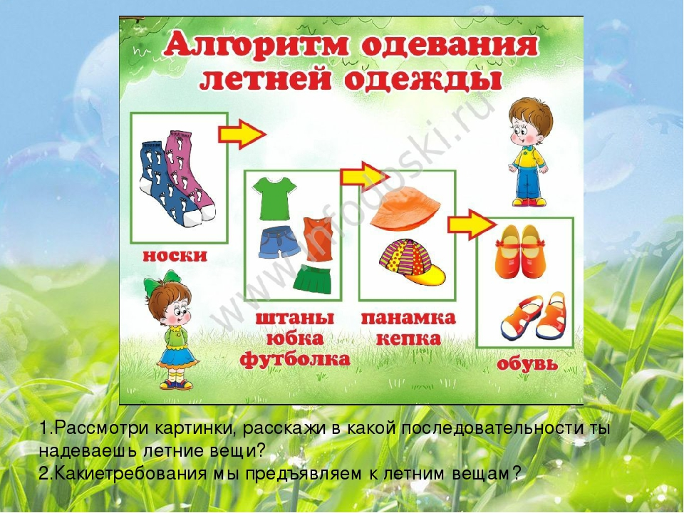 Одежда ребенка в летний период картинки