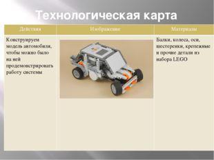 Технологическая карта Действия Изображение Материалы Конструируем модель авто