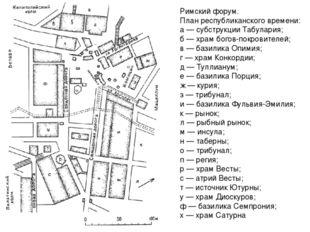 Римский форум. План республиканского времени: а — субструкции Табулария; б —