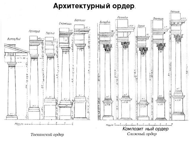 Архитектурный ордер. Композитный ордер