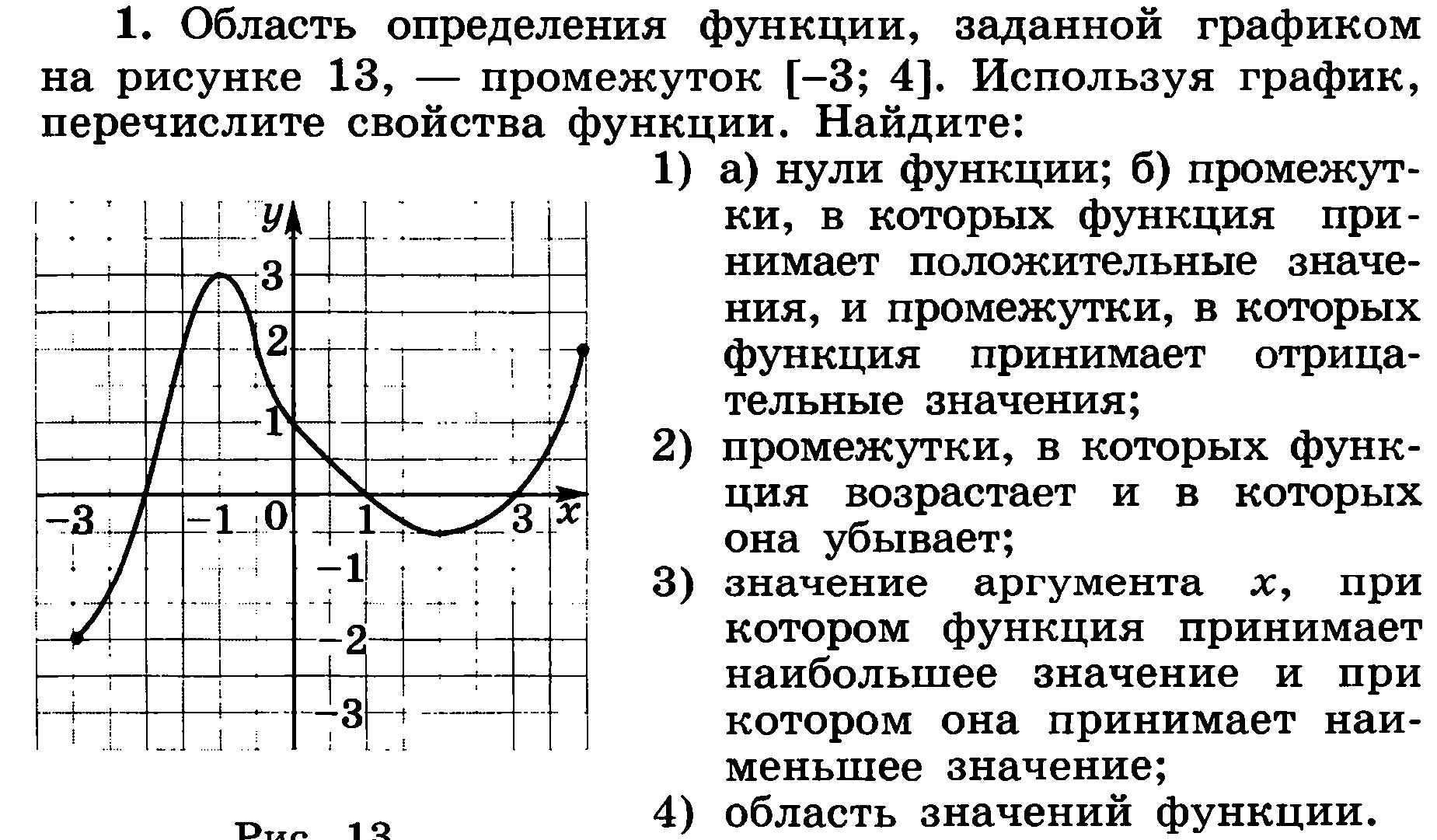 Контрольная работа Свойства функции Квадратный трёхчлен  hello html 6918081f png