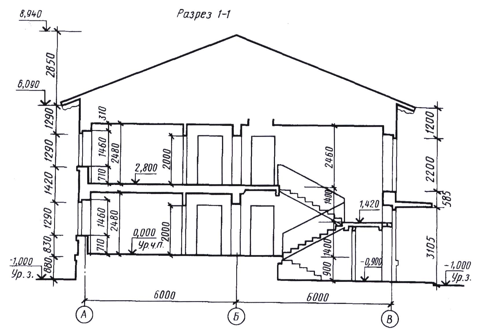 Требования к элементам конструкции высотных зданий с усиленными этажами